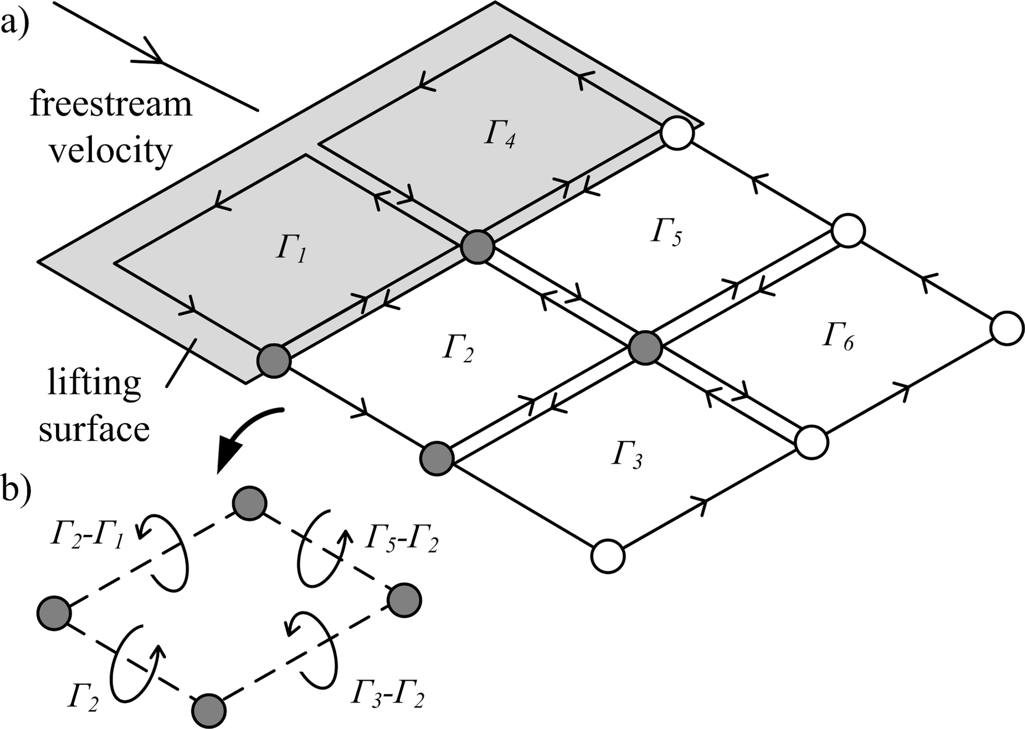 Theoretical Modelling Of Wakes From Retractable Flapping
