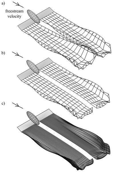 Simulated wakes for fixed rectangular wings in a 10 m s-1 flow; wing length and surface area are the same as those of the Rock Pigeon.