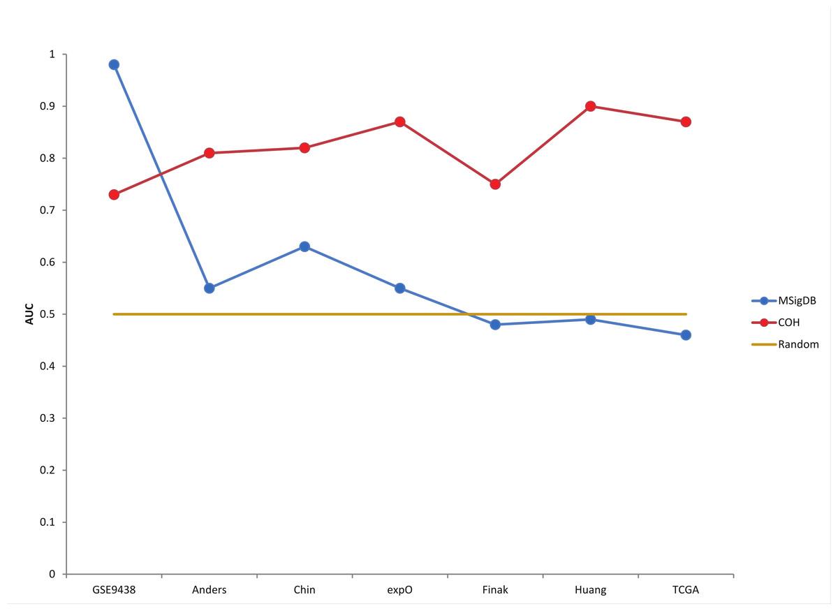 Robustness of PR signature