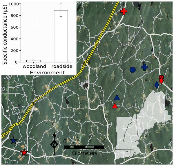 Population locations and reciprocal transplant design.
