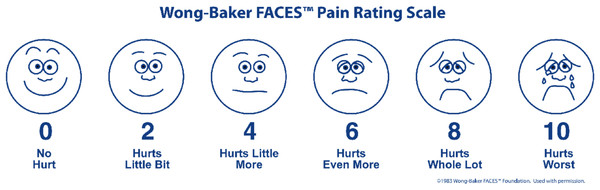 Wong–Baker Faces™ Pain Rating Scale.