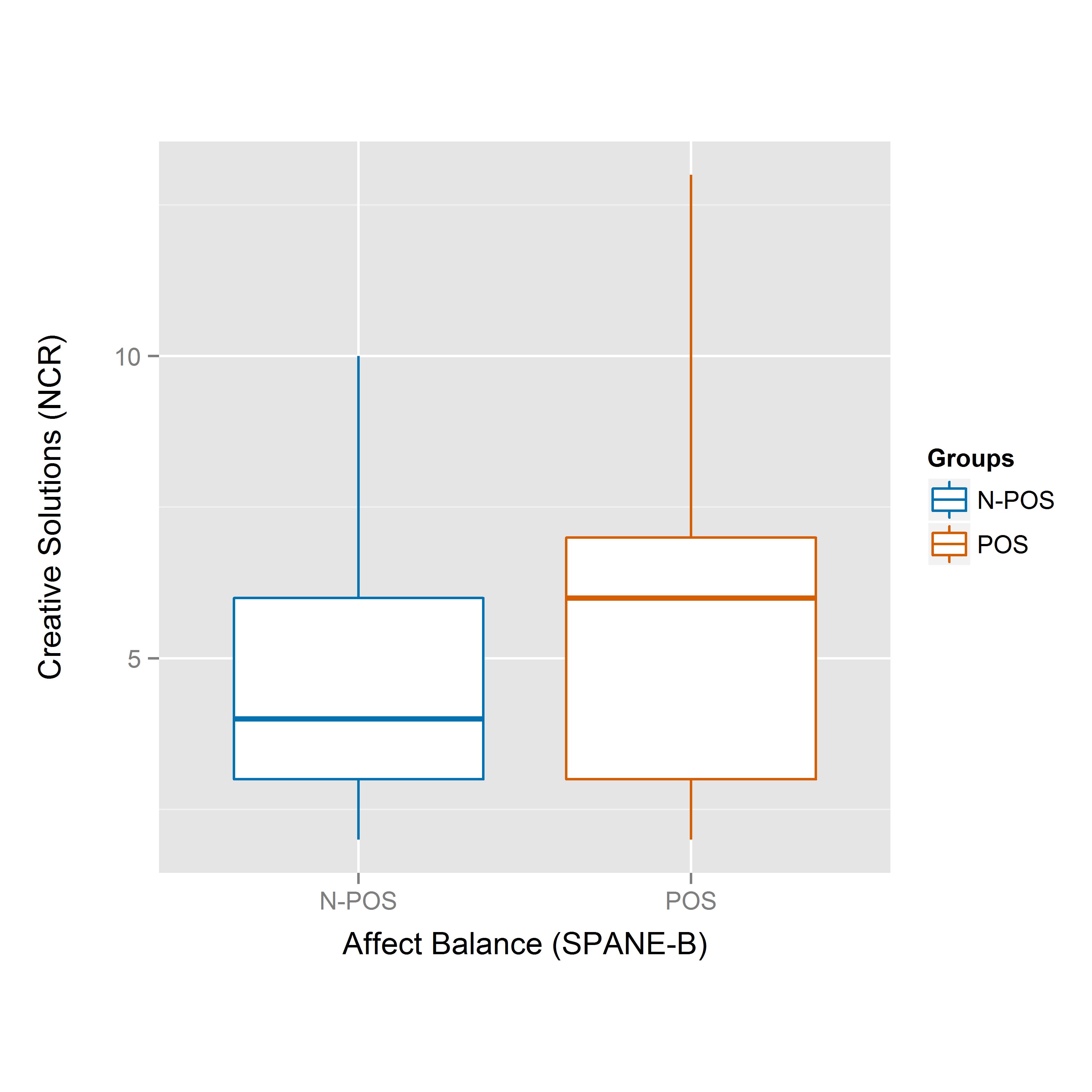Ziemlich 82 Phänomenale Diagramm Herunterladen Foto Ideen Ideen ...