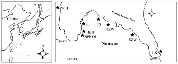 Map of the study area and sampling locations in Kenting, southern Taiwan.