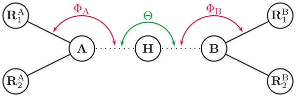 Illustrating the angles of the H+ model when the hydrogen bond acceptor is sp3 hybridized.