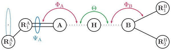 Illustrating the angles of the H+ model when the hydrogen bond acceptor is sp2 hybridized.