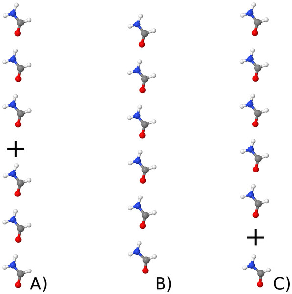 Illustrating the formamide trimer–trimer (A), hexamer (B) and pentamer–monomer (C).