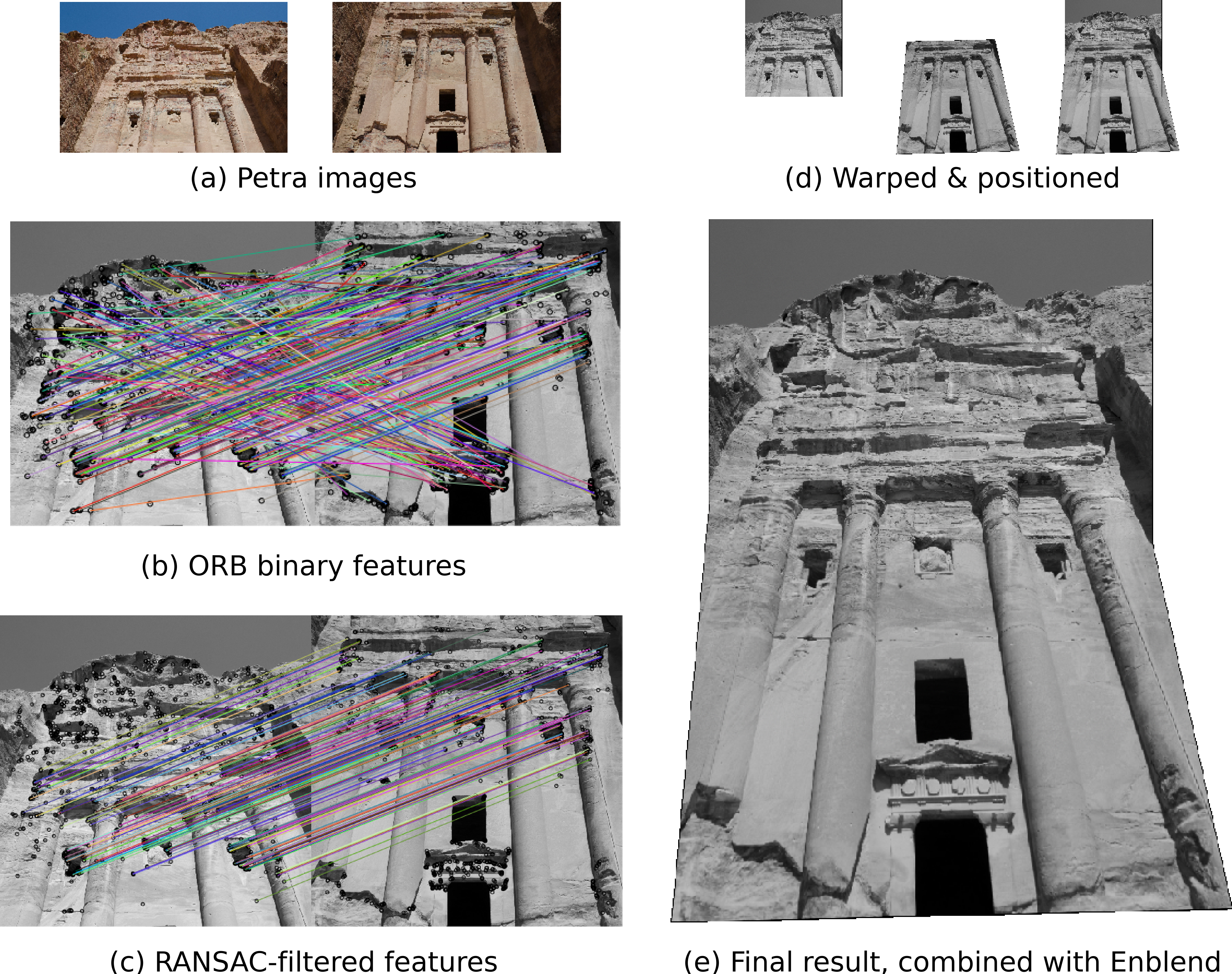scikit-image: image processing in Python [PeerJ]