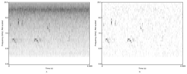 Mel spectrograms of a single example from the nips4b dataset.
