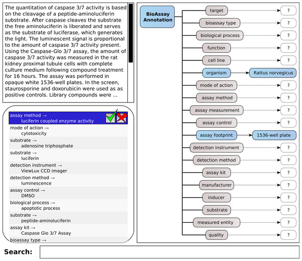 A mockup of an interactive graphical user interface for annotating bioassays, with guidance from pretrained models.