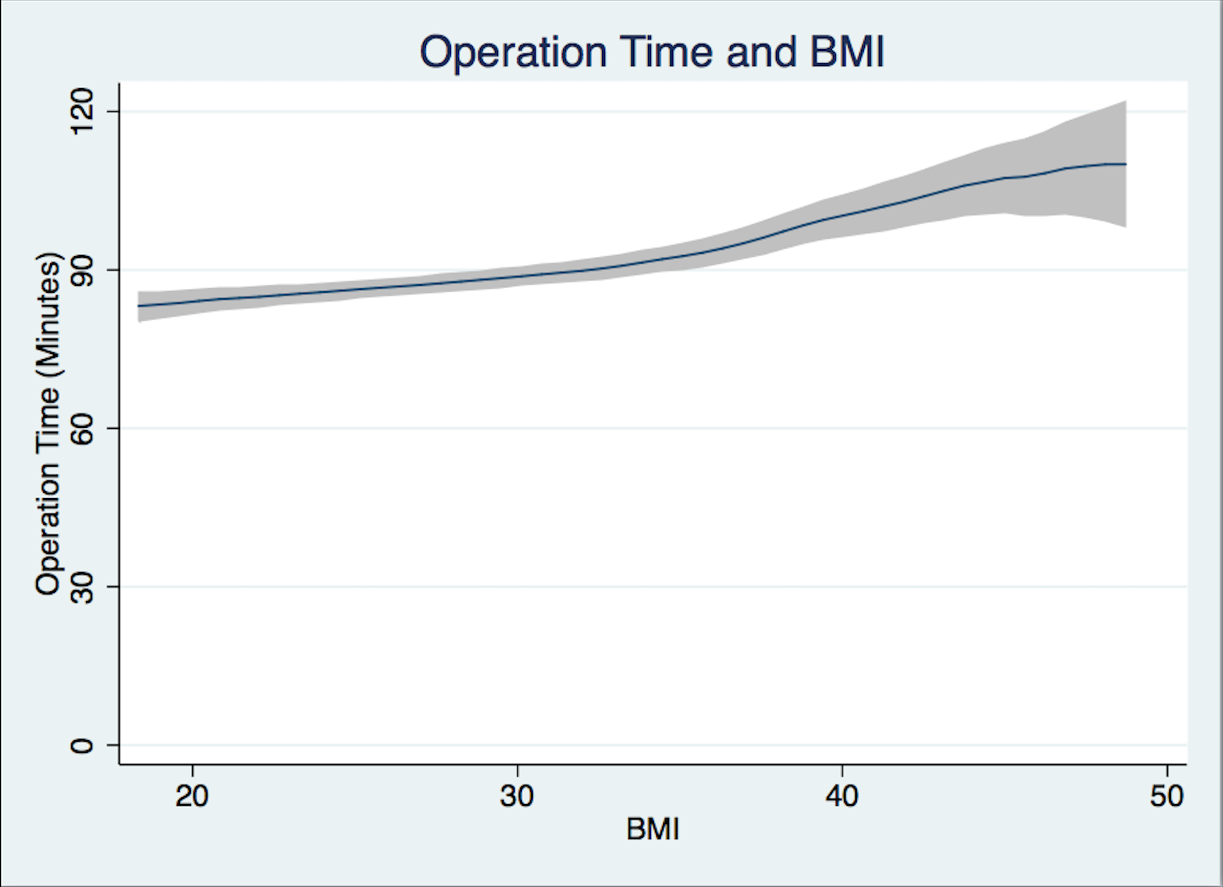 Obesity increases operating room times in patients undergoing download full size image nvjuhfo Choice Image