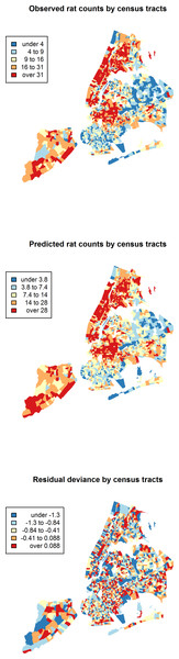 Observed rat counts, based on reported sightings, and predicted rat counts from the conditional autoregressive model mapped to New York City census tracts.