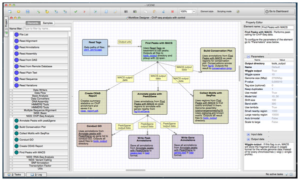 Cistrome workflow in a Workflow Designer window.