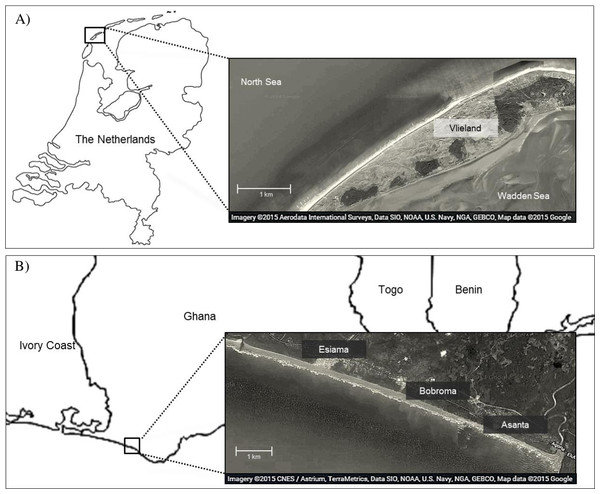 Map of study area in Vlieland, the Netherlands (A), and Esiama, Ghana (B).