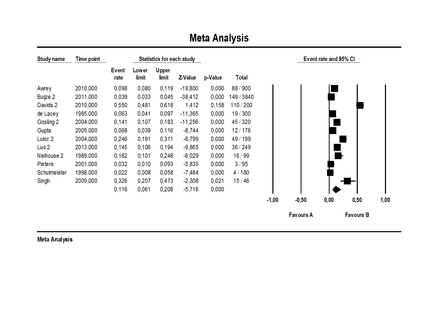 Quotation accuracy in medical journal articles—a systematic