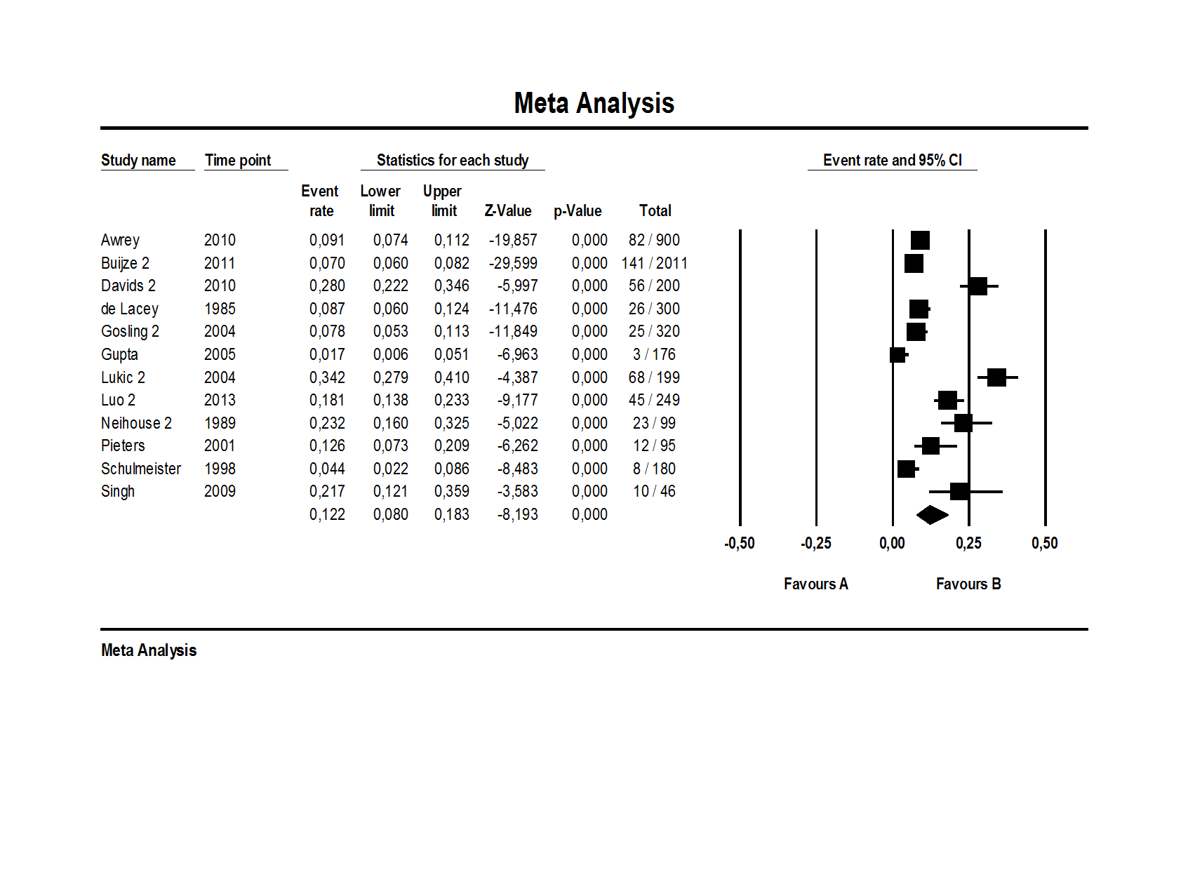 Quotation accuracy in medical journal articles—a systematic review ...