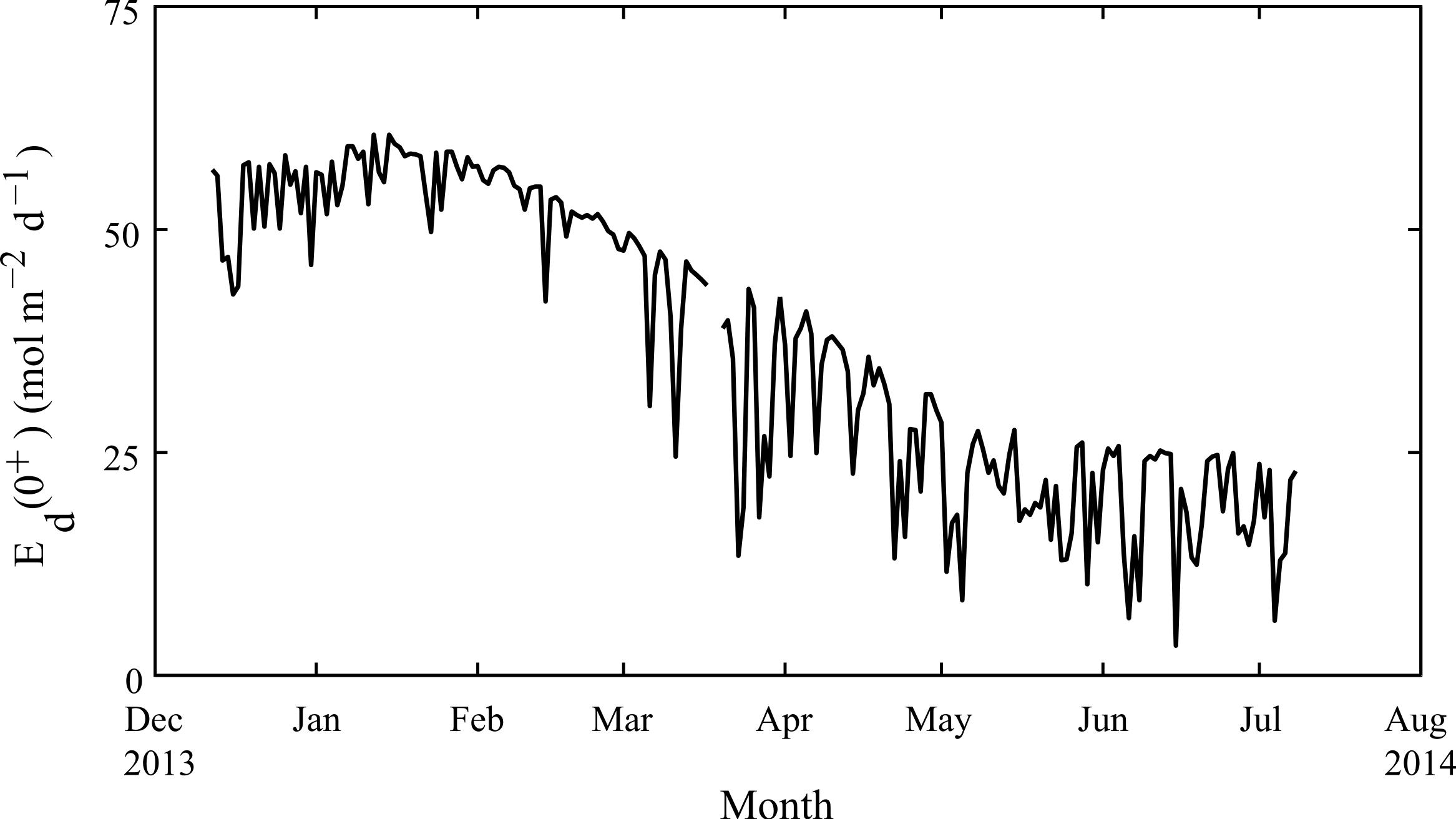 Uranium lead dating sample problems in venn