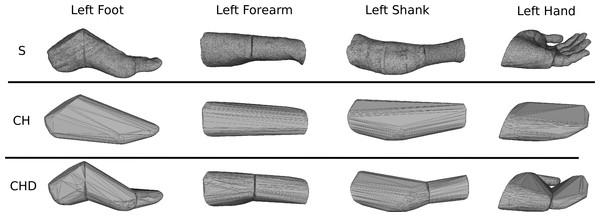 Subdivision of the body segments with large curvature.