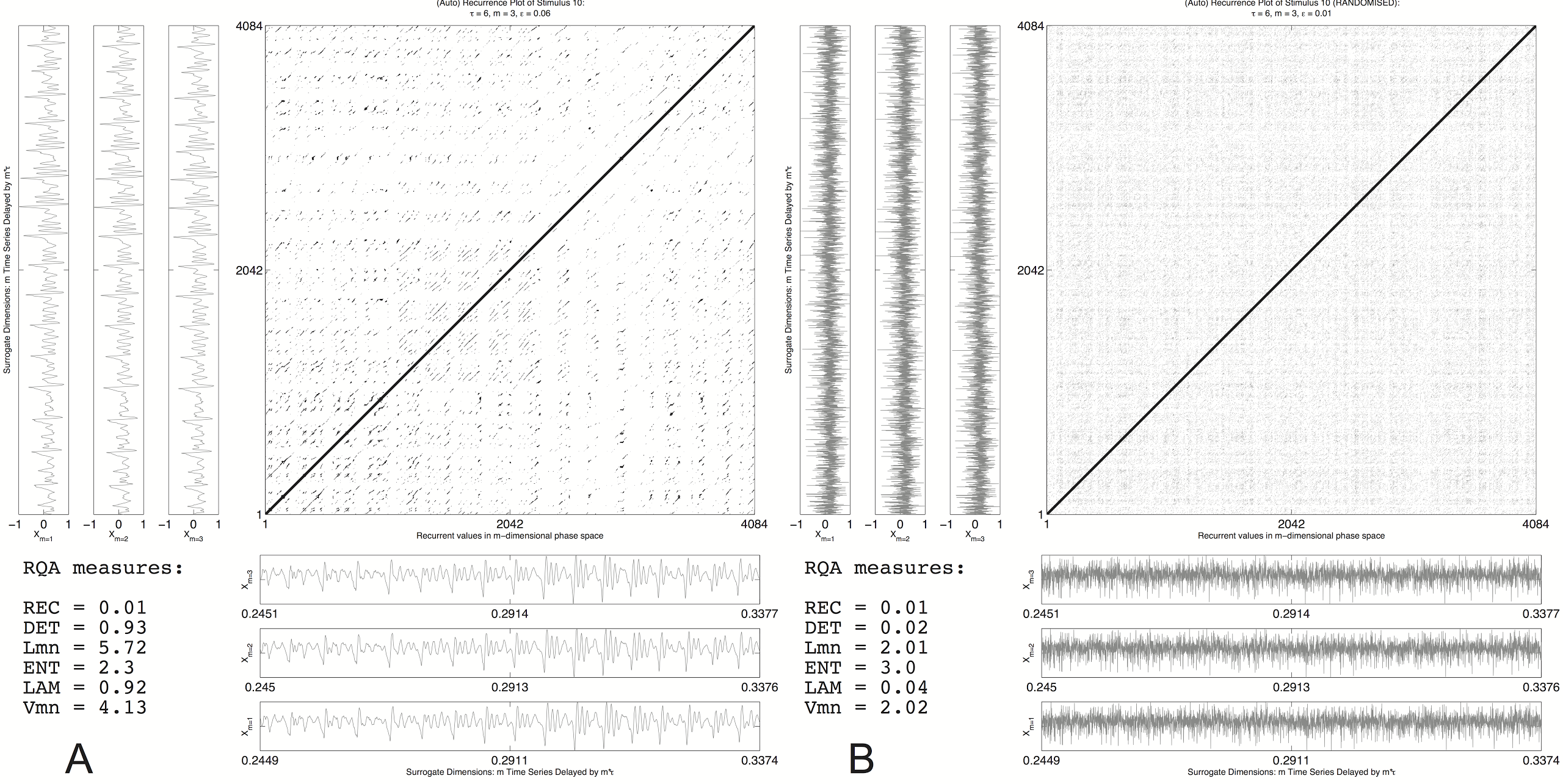 Classifying acoustic signals into phoneme categories
