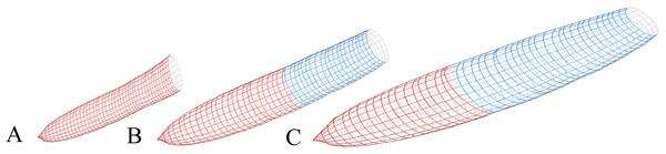 Simulations of a single knot from Eqs. (4) and (5) at 6.1 m of the main stem.
