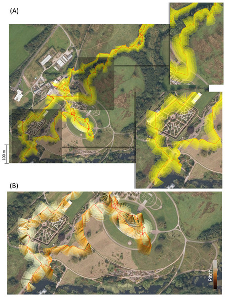 Visualisations of the trajectory of a visitor to the National Botanic Garden of Wales (red lines—determined using GPS) with head heading represented as lines extending from the trajectory.