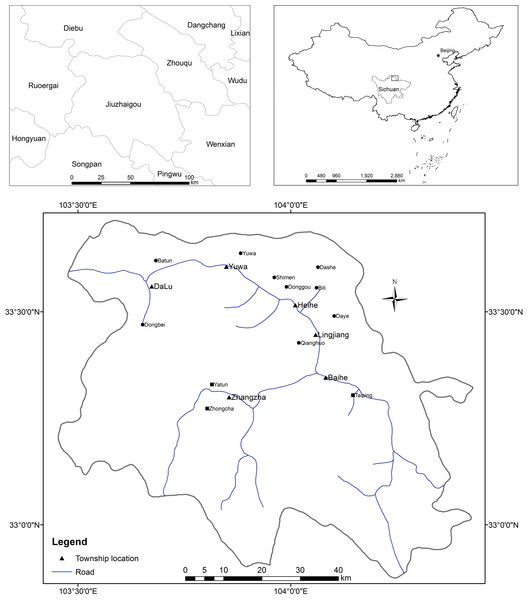 Map showing the study area, Jiuzhaigou County, Sichuan Province, western China, as well as locations of villages investigated in the study.