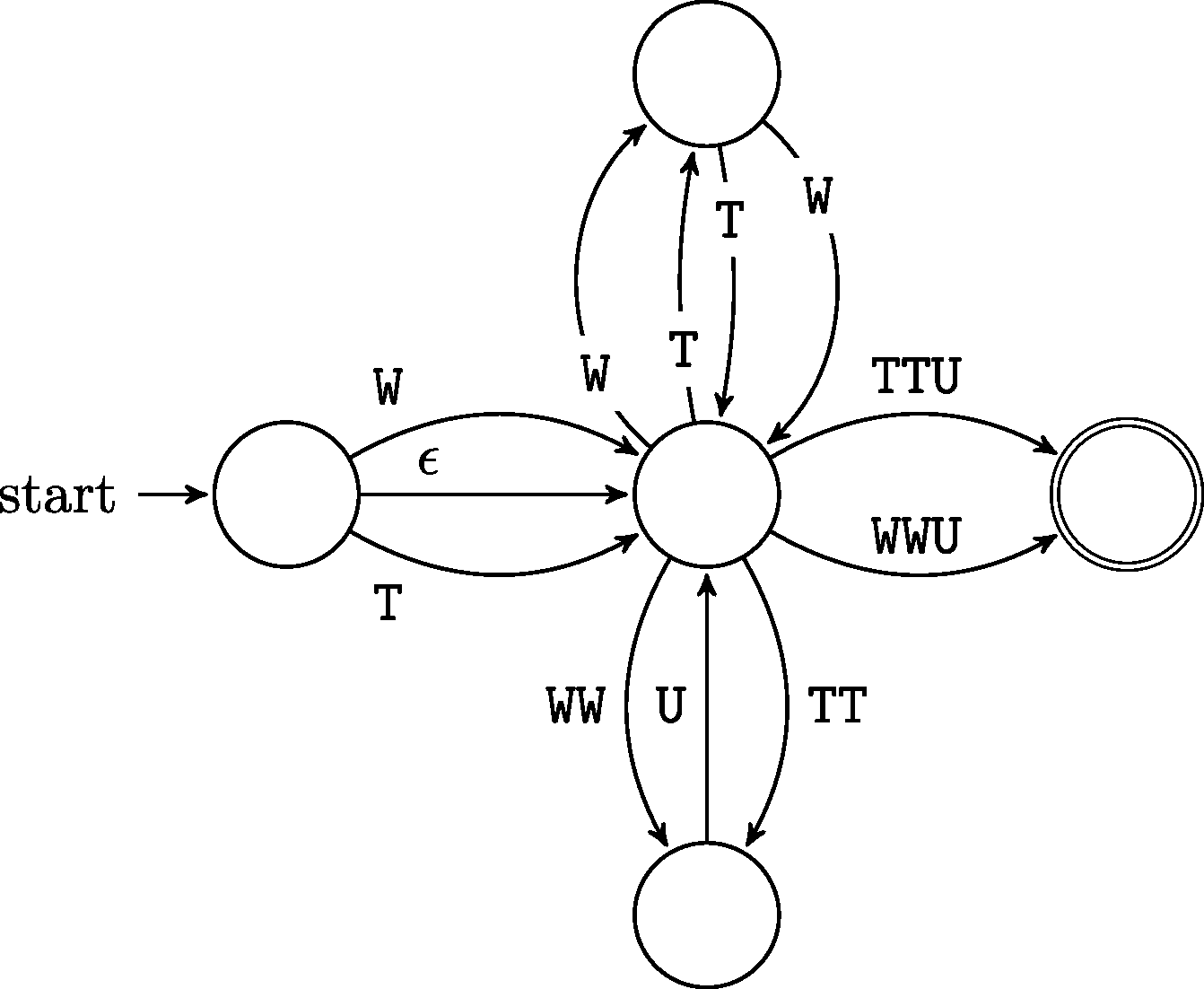 More Ties Than We Thought Peerj Craftsman Pressure Washer Wiring Diagram Classification Of The Tie Knot Language