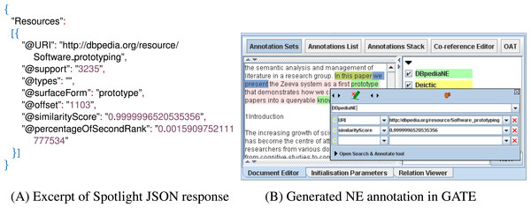 The figure above shows a JSON example response from Spotlight (left) and how the detected entity's offset is used to generate a GATE annotation in the document (right).