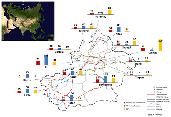 Number of recorded alien animal species, volume of surface water (107 tons) and GDP (109 Yuan RMB, equal to 1.61 × 108 USD) of each prefecture of Xinjiang.