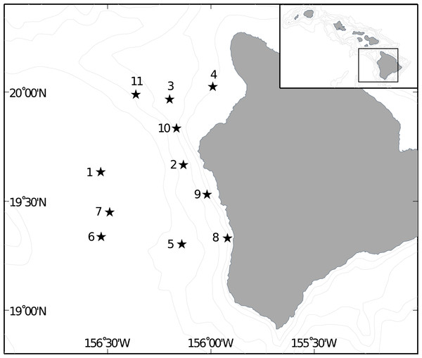 Location of trawl sites off Big Island of Hawai'i.