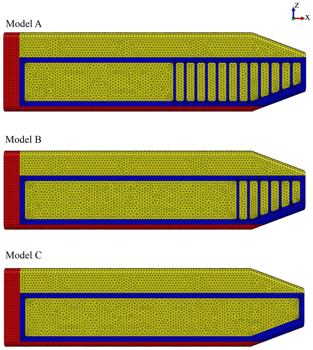 Architecture of the sperm whale forehead facilitates for Finite elemente modell