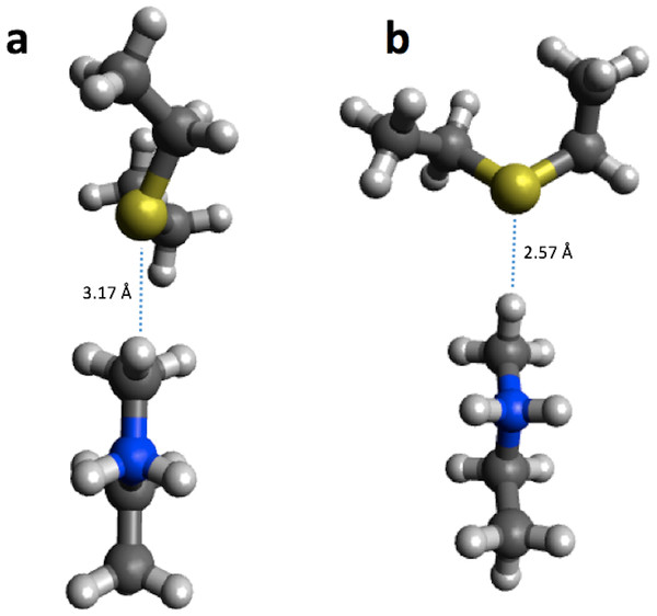 B3LYP/6-31G(d,p) (A) and PM6 (B) optimized small structural model of the product in the HKMT reaction mechanism.