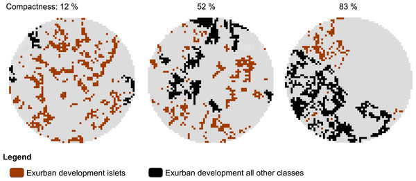 Example of morphological spatial pattern analysis (MSPA) output used to derive level of compactness of exurban development around selected BBS stops.