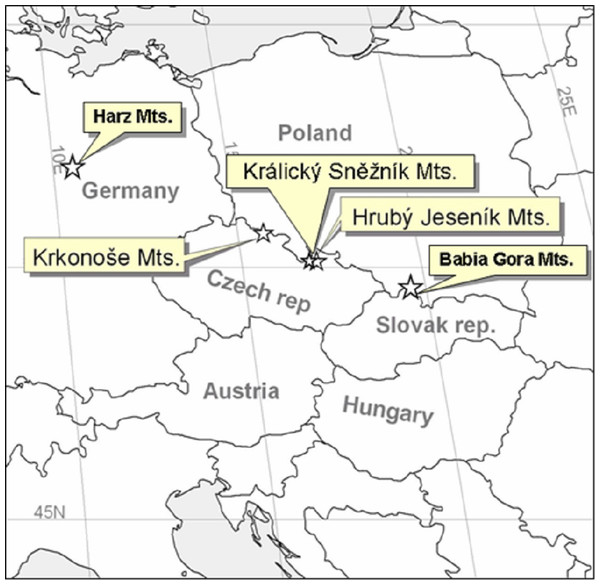 Map showing the areas studied at the Central European scale.