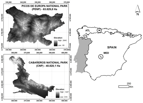 Location and altitudinal range of studied national parks.