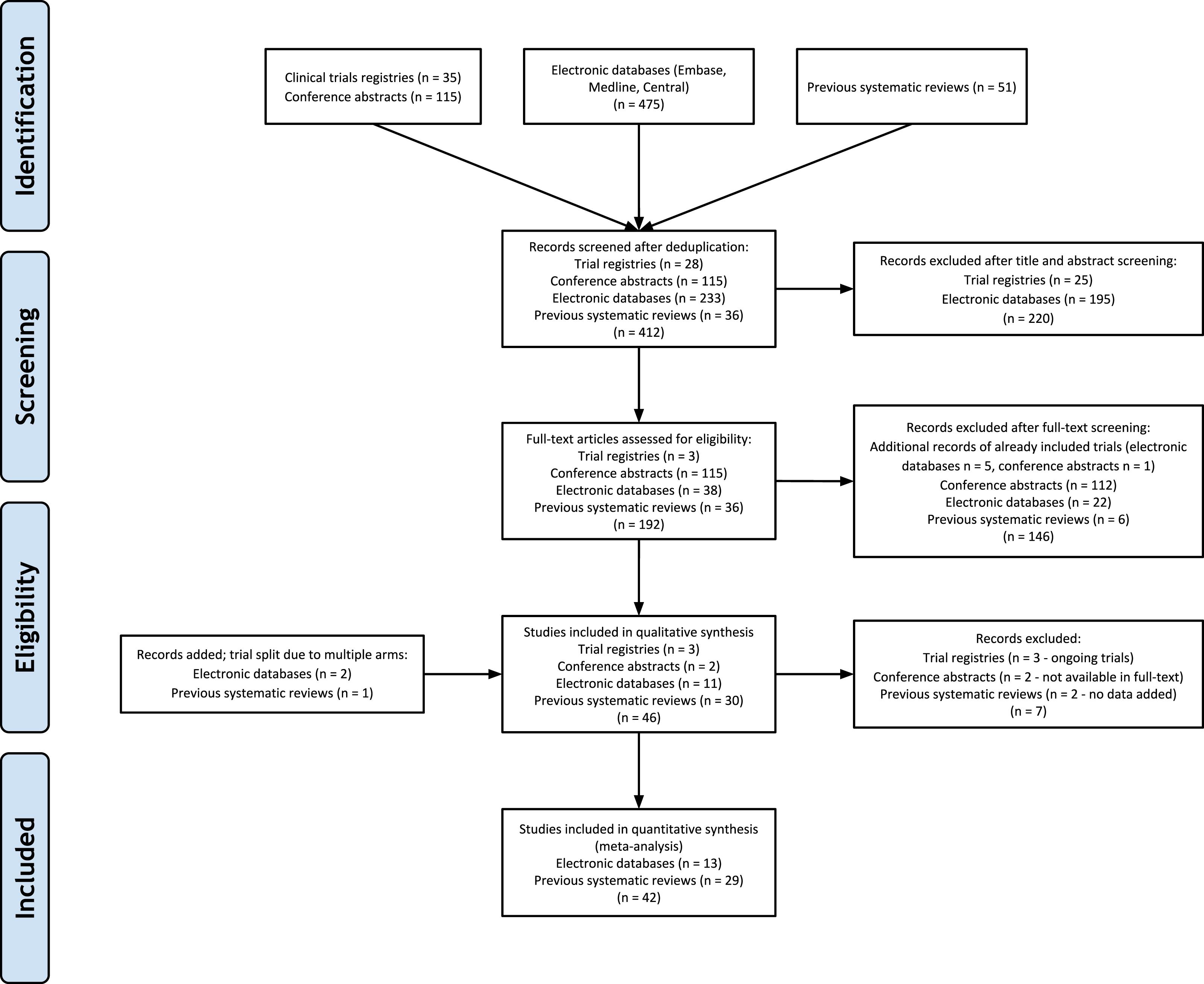 Prevention Of Necrotizing Enterocolitis With Probiotics A