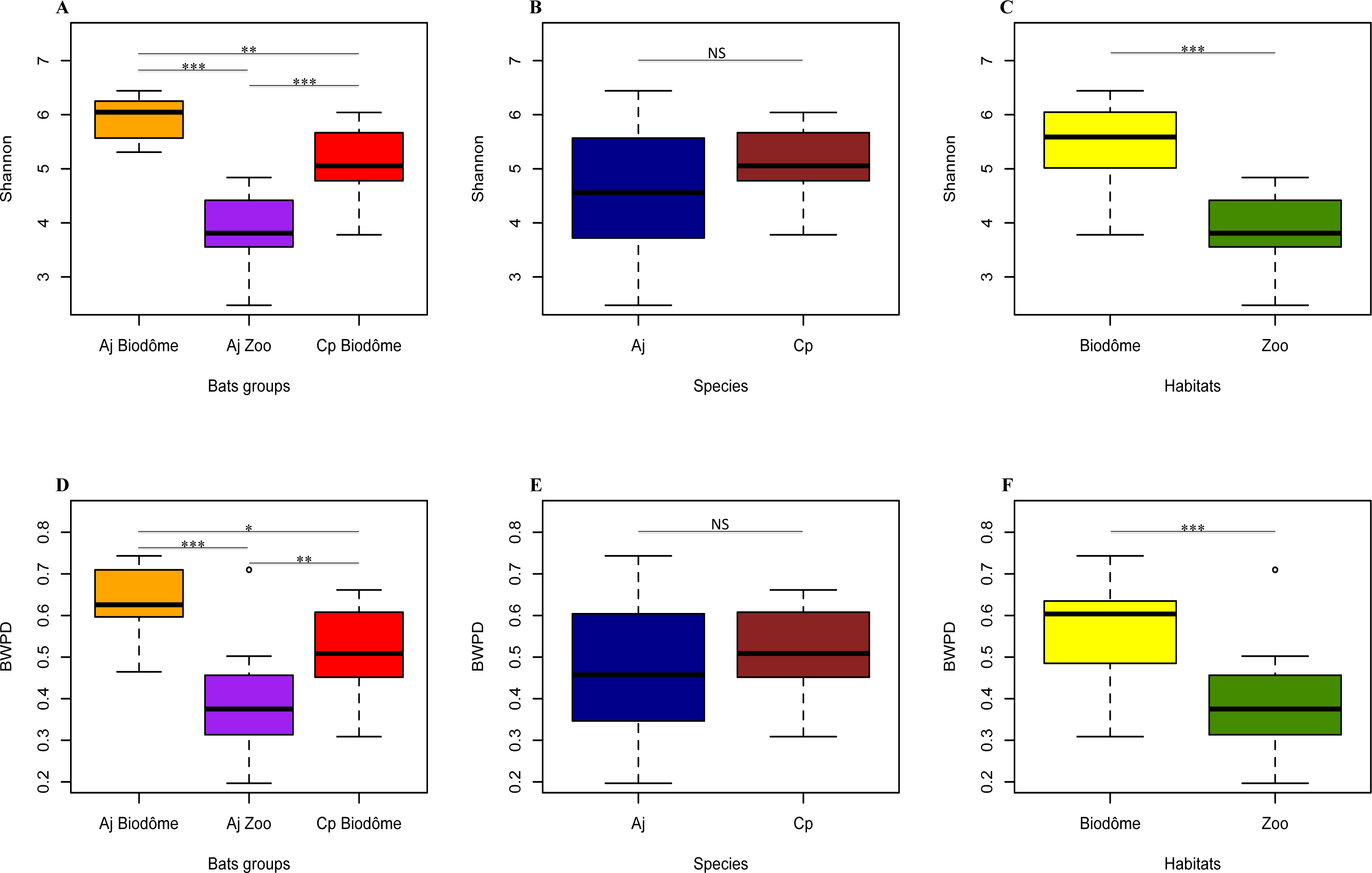 Environment and host species shape the skin microbiome of captive