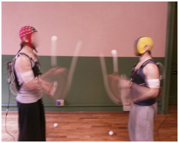 Example of dyadic juggling execution using portable EEG systems.