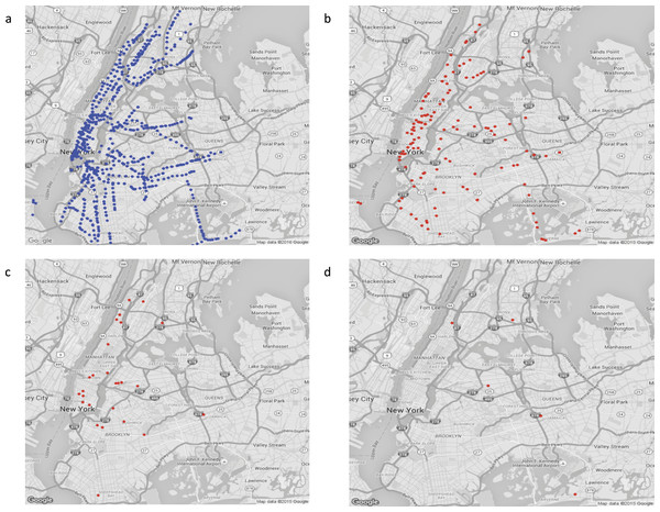Distribution of S. aureus subtypes identified from the New York City subway metagenome data.