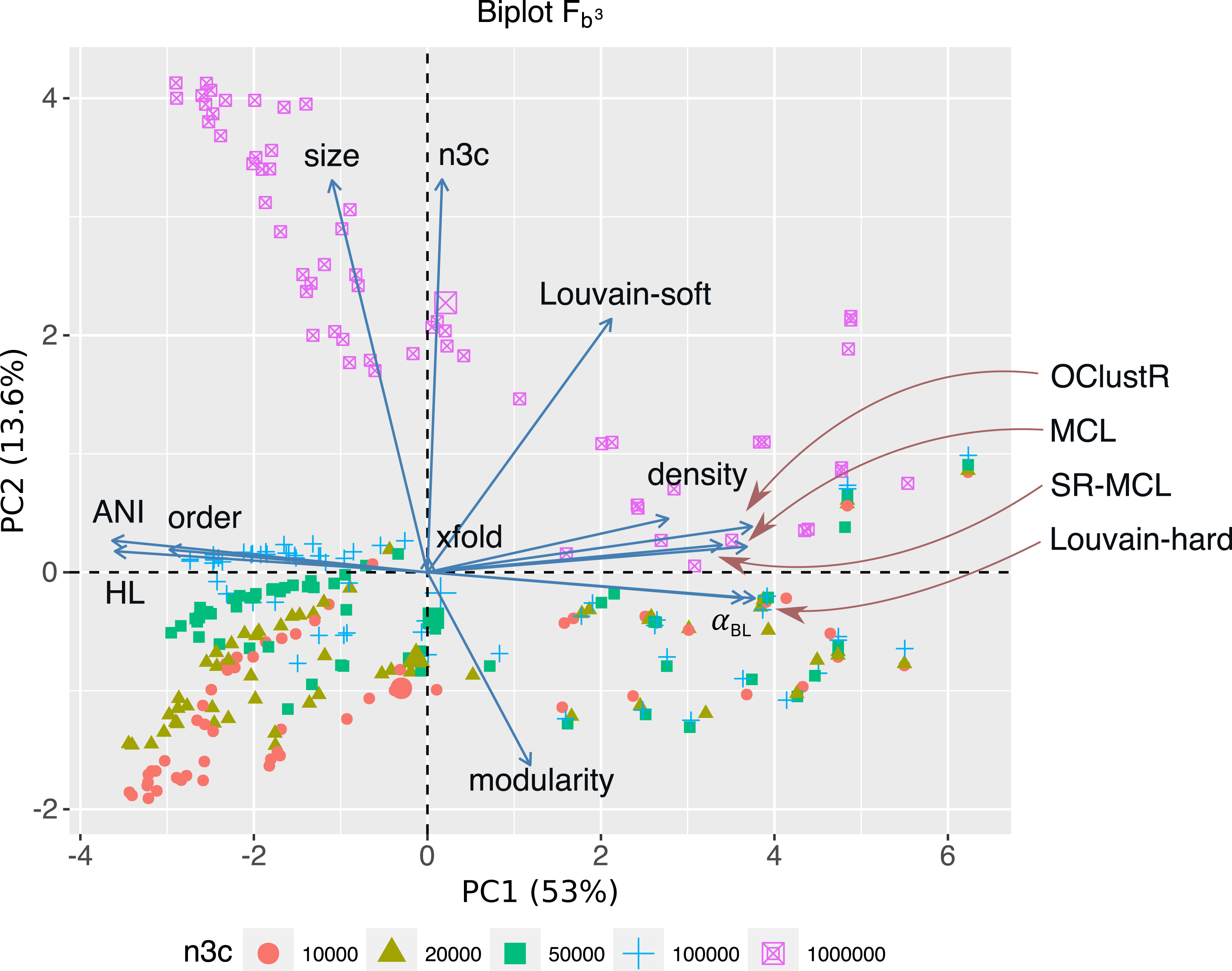 Deconvoluting simulated metagenomes: the performance of hard- and