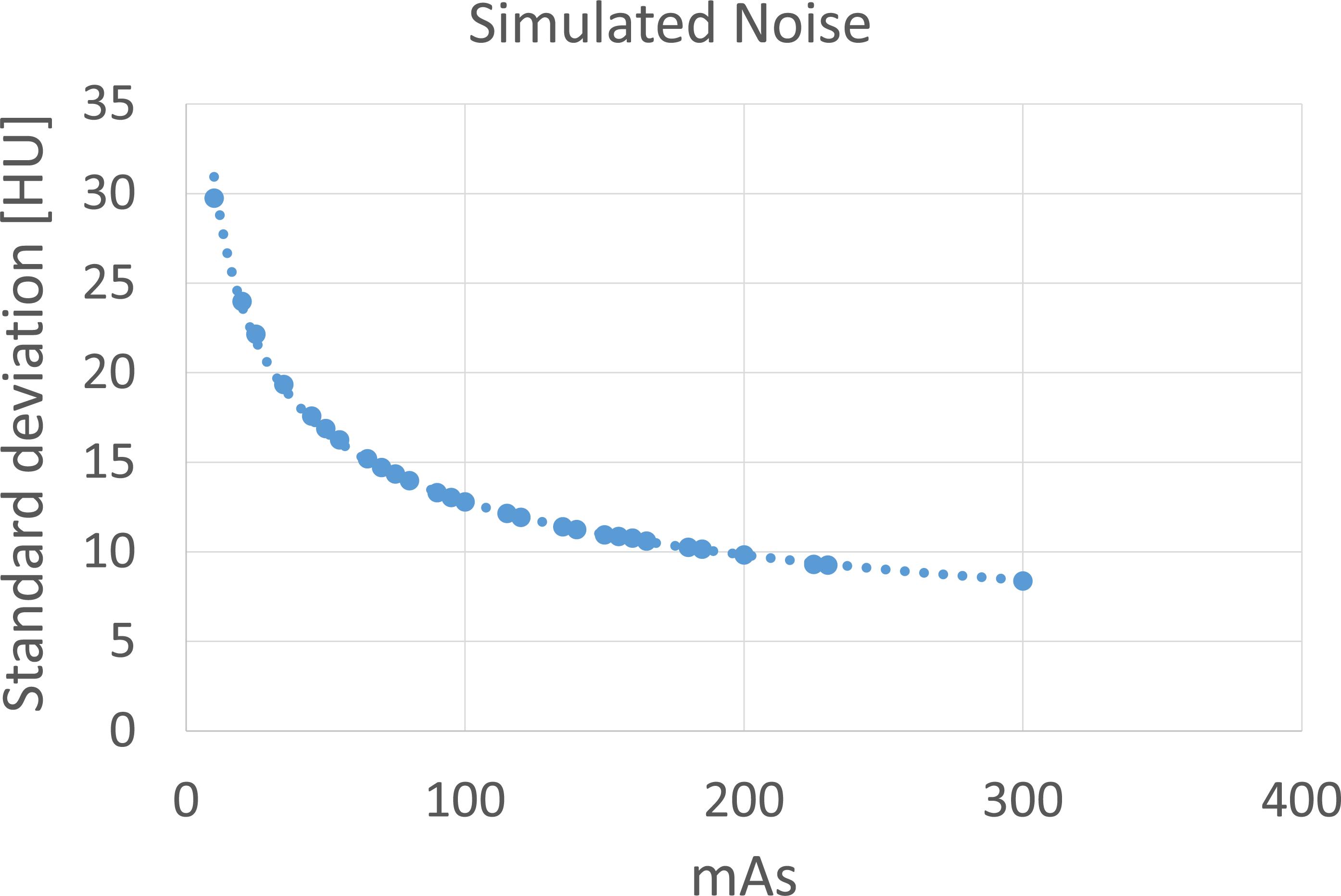 phantoms in the brain pdf download