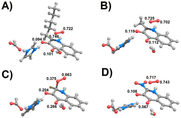 Optimized B3LYP/BS1 geometries of the minimum-energy crossing points of (1H)-3-hydroxy-4-oxoquinolines bearing pentyl (A), methyl (B), fluoro (C) and nitro (D) substituents.