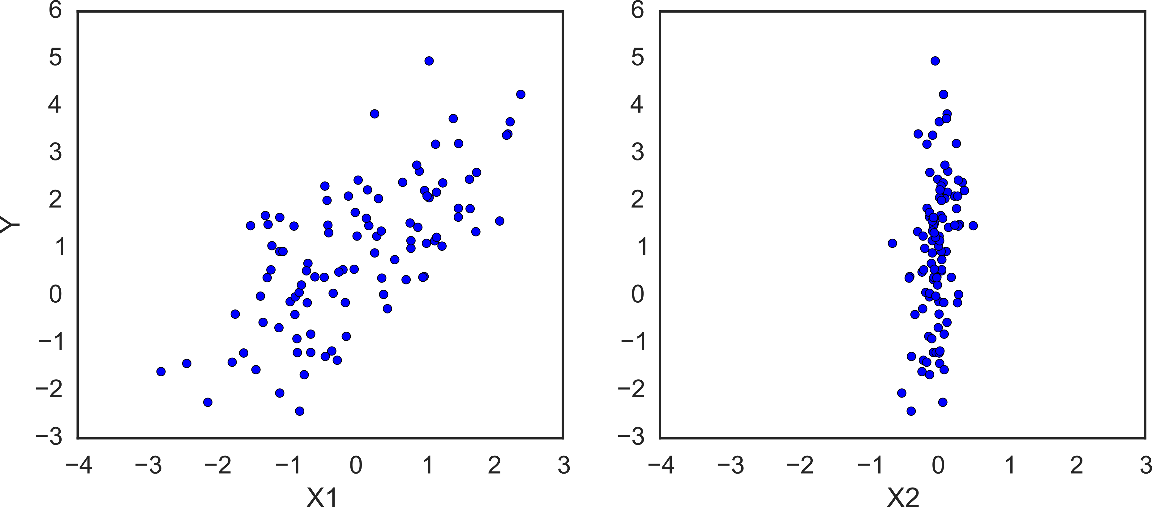 Probabilistic programming in Python using PyMC3 [PeerJ]