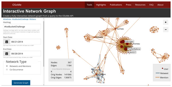 Interactive network visualization tool.