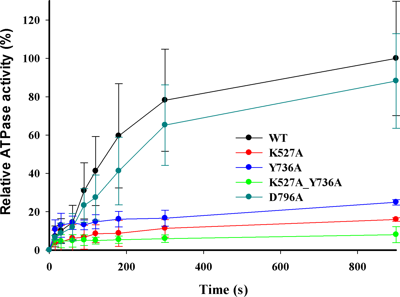 function of motor subunit of ecor124i and ecoa1 Function of motor subunit of ecor124i and ecoa1 restriction-modification systems introduction effects of the type i restriction-modification systems were described.