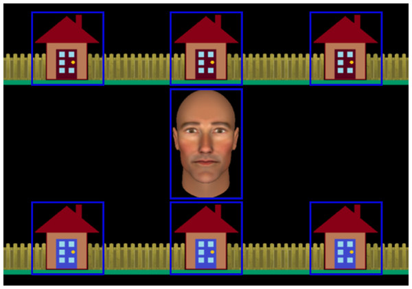 "Experimental display showing the central avatar (""Alan"") and the six houses in which the burglar could be hiding."