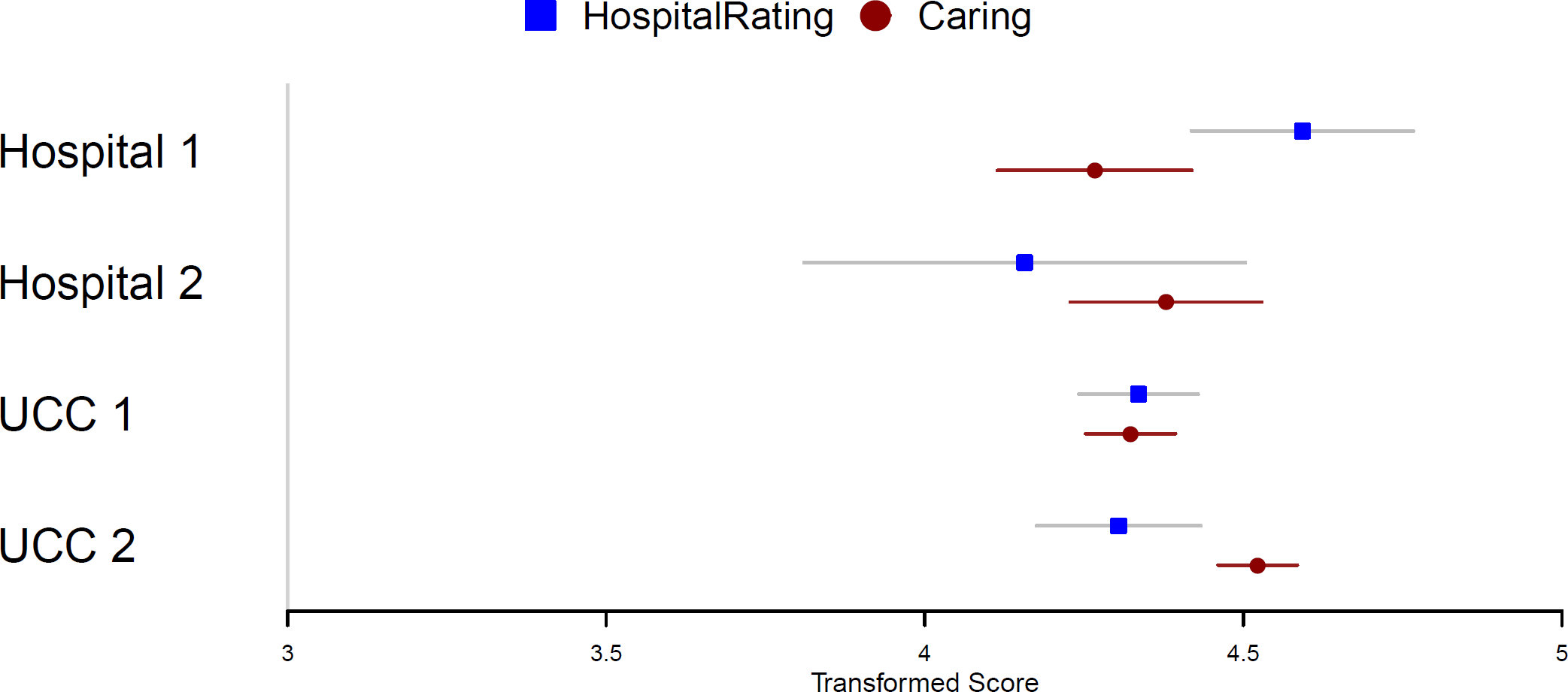 the factors that increase patient s satisfaction Implementation case studies using six sigma to improve clinical quality and outcomes rather than viewing all factors as equal, it's important to identify and address critical to quality elements that defining 'captain of the ship' to raise quality and patient satisfaction.