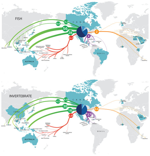 Trade flow of marine aquarium fishes and invertebrates from source nations into the US during 2008, 2009 and 2011.