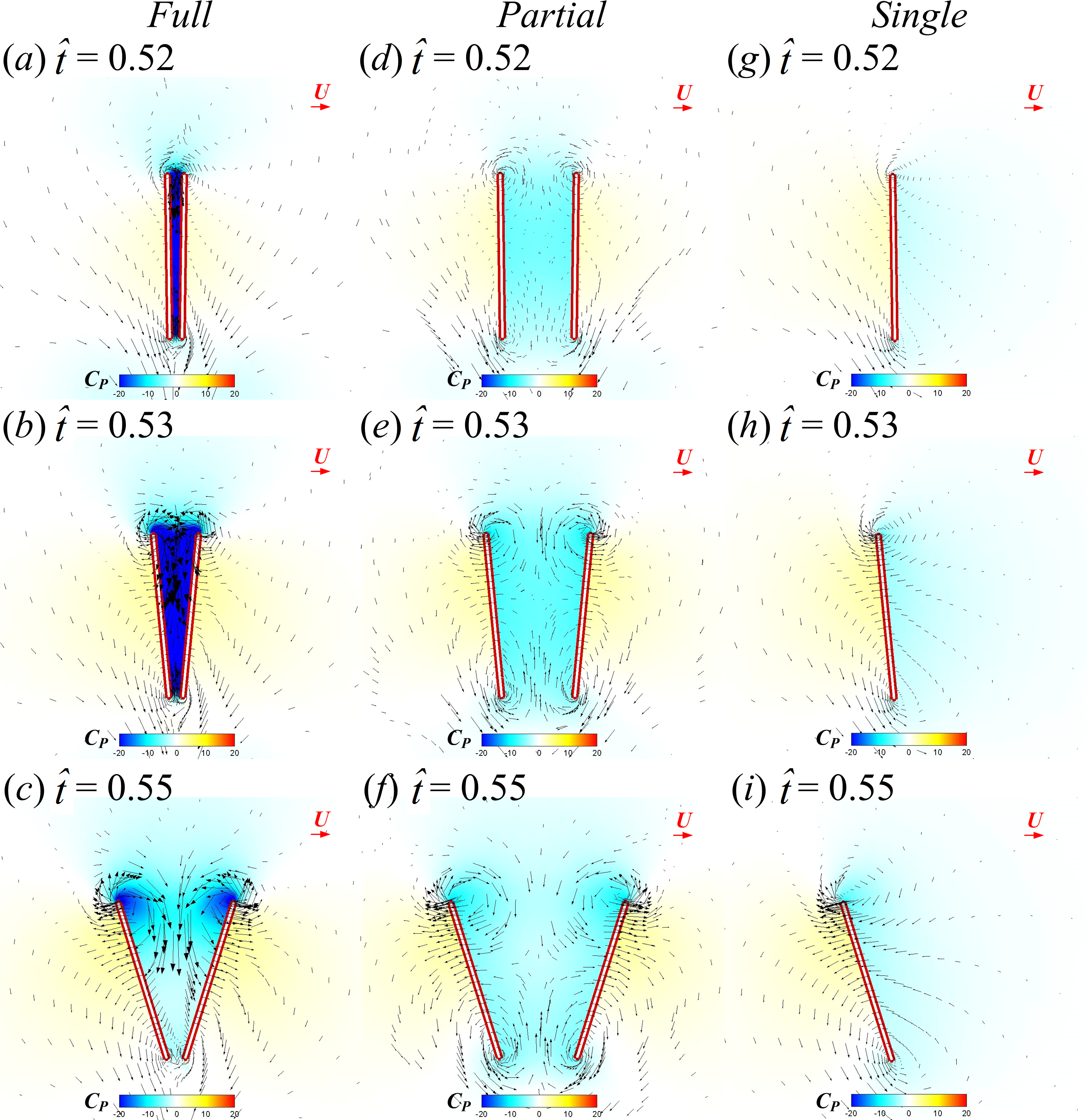 Aerodynamic forces and flows of the full and partial clap