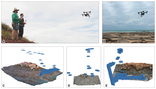 UAV aerial-based photographic data acquisition used on Broome Sandstone dinosaurian tracksites.