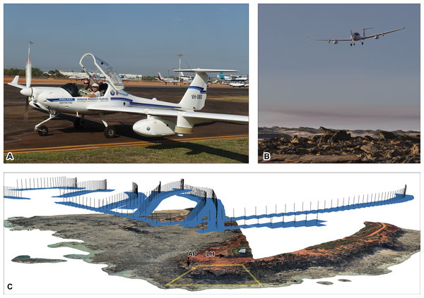 Photographic and laser data acquisition methods used from manned aircraft on Broome Sandstone dinosaurian tracksites.